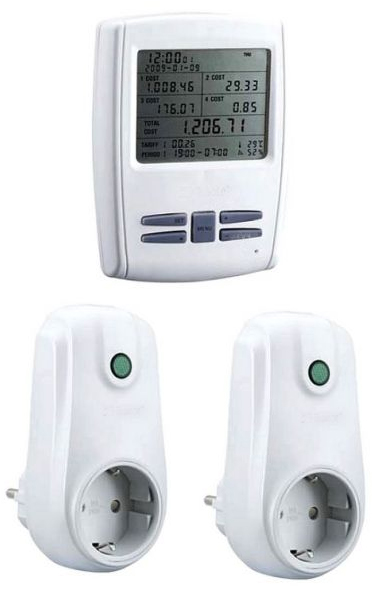 The FHT-9998 wireless watt-meter