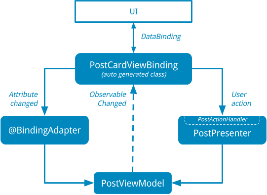 mvpvm-post2_2